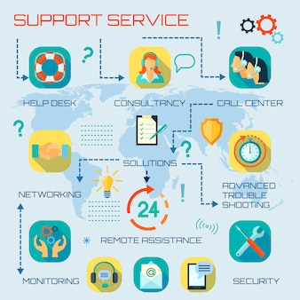 Around the clock hours support service flat style infographics with help desk monitoring