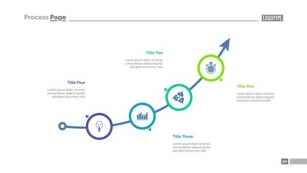 4つの要素のテンプレートを含む矢印チャート
