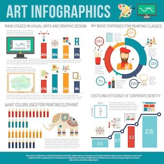 Комплект инфографики искусства