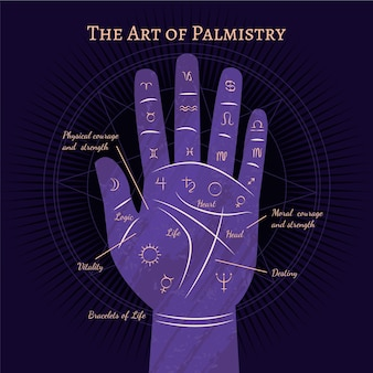 The art of palmistry concept