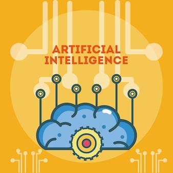 人工知能クラウドコンピューティング