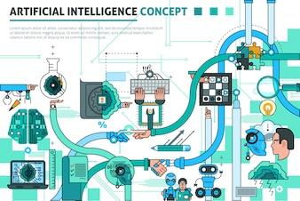 人工知能の概念構成