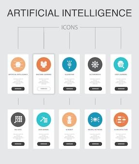 人工知能インフォグラフィック10ステップuiデザイン。機械学習、アルゴリズム、ディープラーニング、ニューラルネットワークのシンプルなアイコン