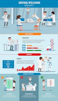 Artificial intelligence infographic concept with scientists