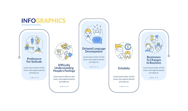 Asdはベクトルインフォグラフィックテンプレートに署名します。孤独なプレゼンテーションのアウトラインデザイン要素への好み。 5つのステップによるデータの視覚化。タイムライン情報チャートを処理します。ラインアイコンのワークフローレイアウト