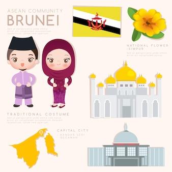 Экономическое сообщество асеан (aec) инфографика с традиционными костюмами, национальными цветами и туристическими достопримечательностями.