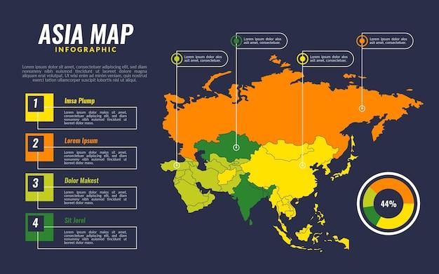 フラットなデザインでアジア地図インフォグラフィック