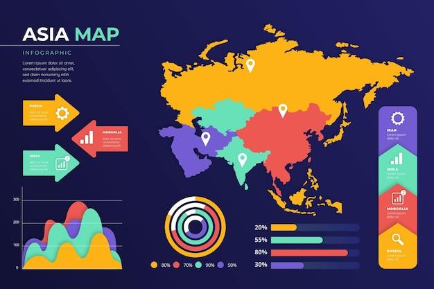Инфографика карты азии в плоском дизайне