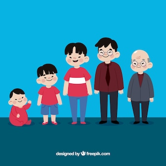 Asian man character in different ages