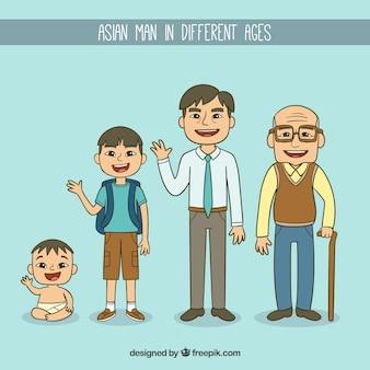 Азиатский мужчина в разном возрасте