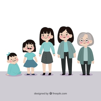 Asian woman character in different ages