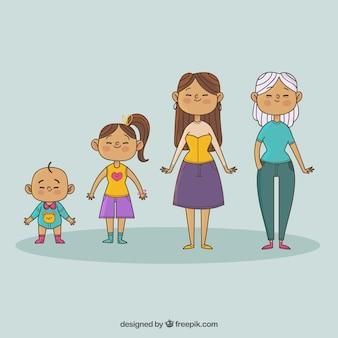 Азиатские женщины в разном возрасте