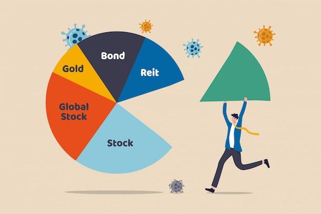 Covid-19での資産配分投資またはリスク管理コロナウイルスのクラッシュにより、景気後退の概念、資産配分円グラフの大きな部分を保持しているビジネスマン投資家またはウェルスマネージャー。