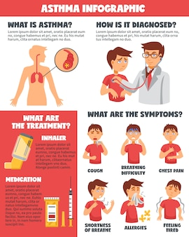 Sintomi di asma infographics di malattie
