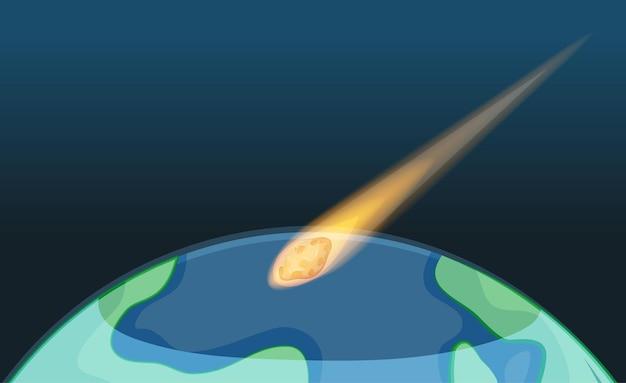 空白の空で地球に落ちる小惑星