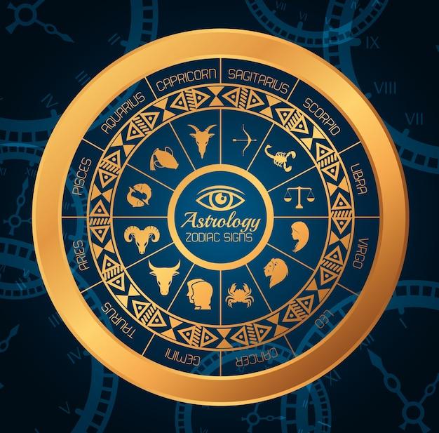 十二支の占星術兆候