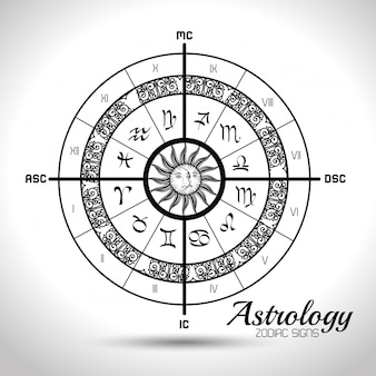 Астрологические знаки зодиака