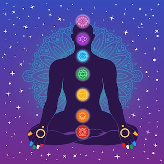 Astrological star signs chakras concept
