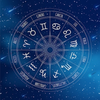 Astrology wheel with zodiac signs background