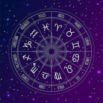 Astrology wheel with zodiac signs on outer space