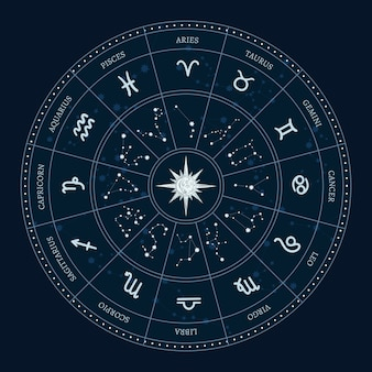 Astrology zodiac signs circle