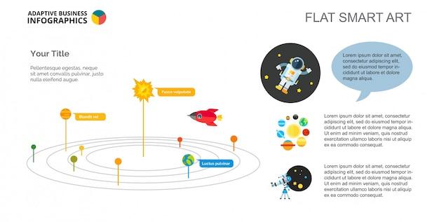 천문학 개념 차트 슬라이드 템플릿