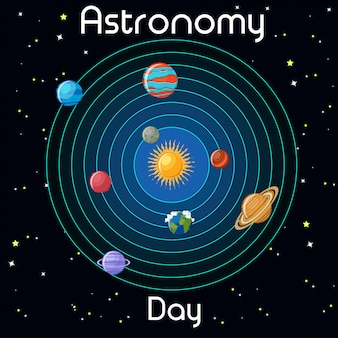 Astronomy day card with sun and solar system planets