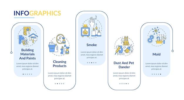 自宅の大気汚染ベクトルインフォグラフィックテンプレート。建築材料、煙のプレゼンテーションのデザイン要素。 5つのステップによるデータの視覚化。タイムラインチャートを処理します。線形アイコンのワークフローレイアウト