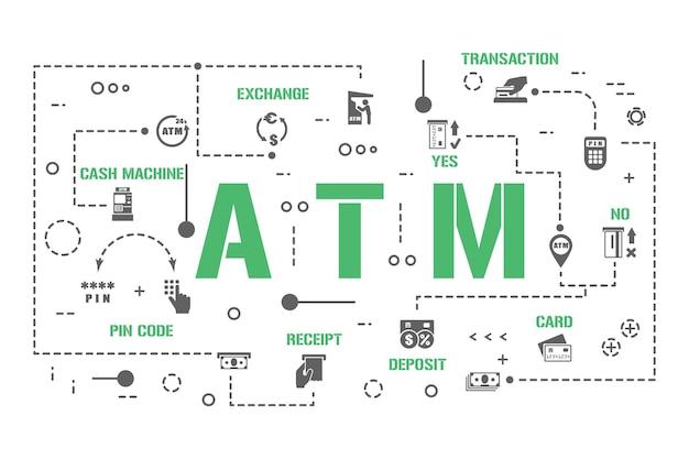 Atm 단어 개념 배너입니다. 신용카드 거래. 현금 인출기 인포 그래픽. 프레젠테이션, 웹사이트. ui ux 아이디어. 글리프 아이콘이 있는 격리된 레터링 타이포그래피. 벡터 평면 그림입니다.