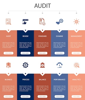 Audit infographic 10 option ui design.review, standard, examine, process simple icons
