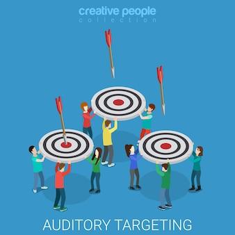 Targeting uditivo isometrico piatto