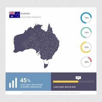 Шаблон карты и карта карты австралии