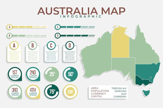 Australia map infographic in flat design
