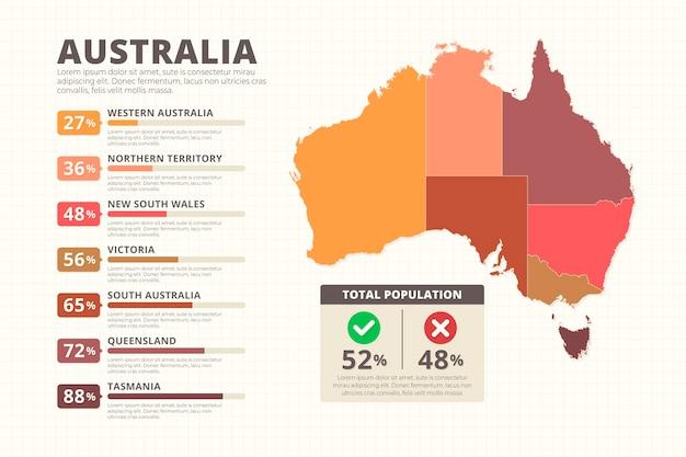 평면 디자인에 호주지도 infographic