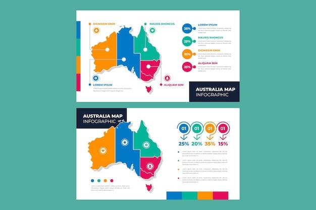 Инфографика карты австралии в плоском дизайне