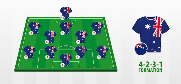 Australia national football team formation on football field.