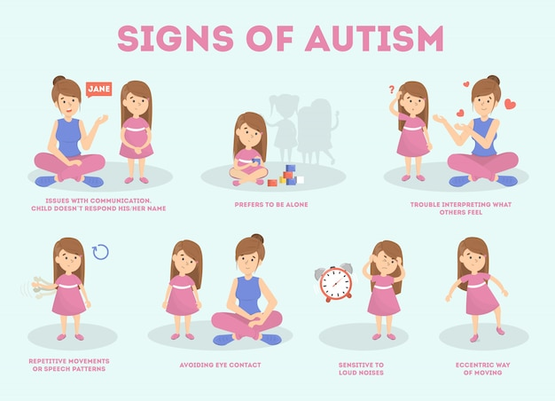Autism signs infographic for parent. mental health disorder in child. weird behavior such as repititive movement.    illustration