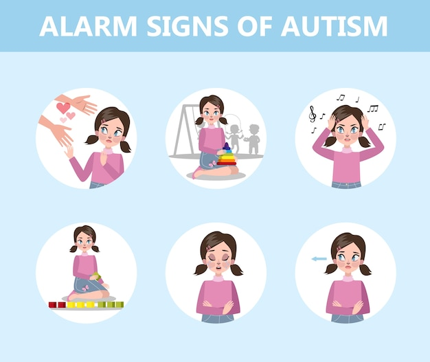 Autism signs infographic for a parent. mental health disorder
