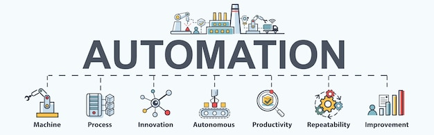 Automation banner