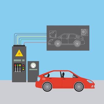 自動車産業生産車の印刷プロジェクト