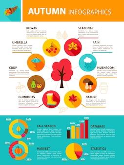Autumn season infographics. vector illustration of fall concept.