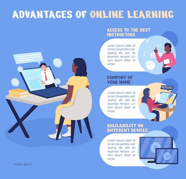 Avantages of online learning flat color vector infographic template. poster with text, ppt page concept design with cartoon characters. creative data visualization. info banner idea