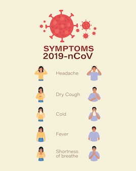 Avatar woman and man with 2019 ncov virus symptoms design of covid 19 cov coronavirus infection corona epidemic disease symptoms and medical theme  illustration