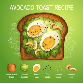 Ricetta del toast di avocado illustrata