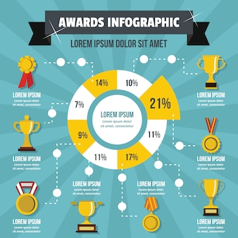 Awards infographic concept.