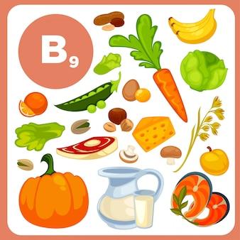 ビタミンb 12、葉酸源。