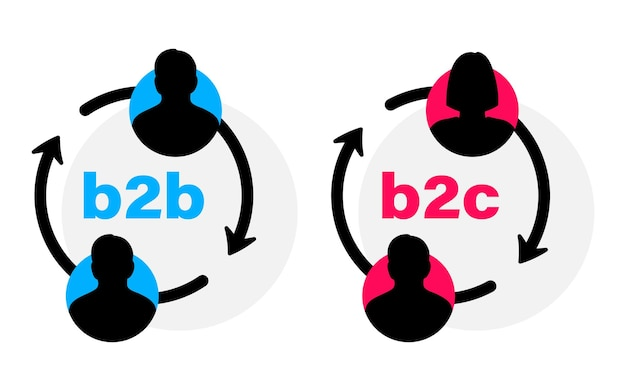 B2bとb2cフラットベクトルアイコン。企業間販売および企業間マーケティングの成功。成功するコラボレーションとパートナーシップの概念。 b2b、b2c販売方法