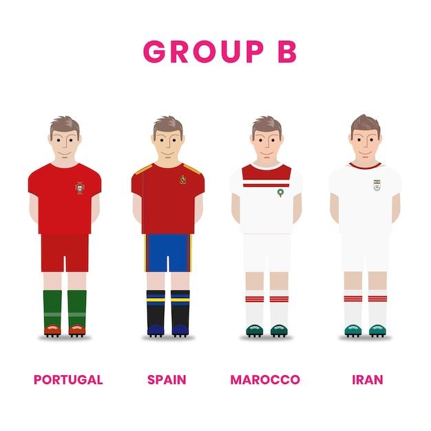 グループbのナショナルサッカーチームコンペ