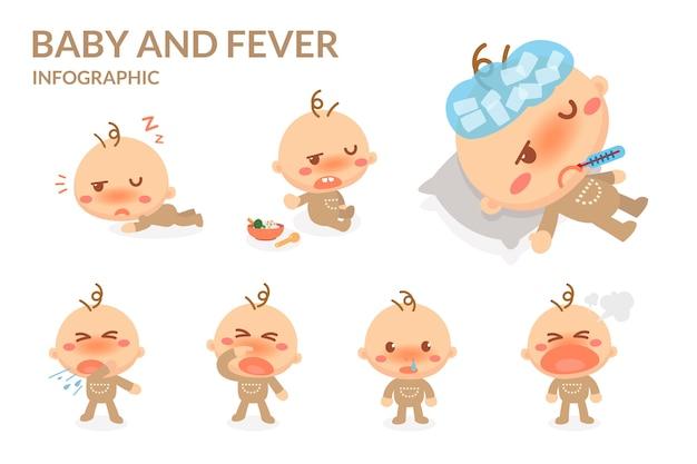赤ちゃんと発熱