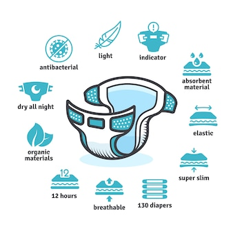 Baby diaper, disposable nappy with characteristics icons vector product design